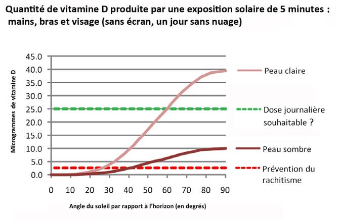 vitamined1