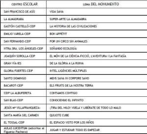 centros-escolares-hogueras2016