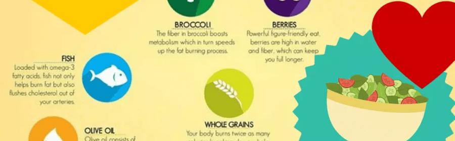 cibo-brucia-grassi