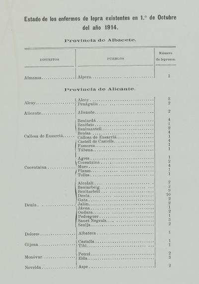 Datos epidemia 1914 (1)