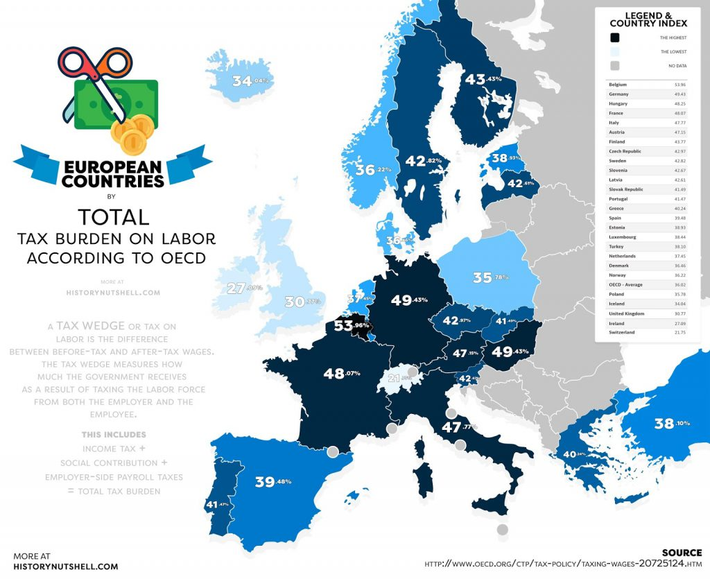 European Countries By Total Burden On Labor