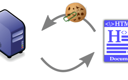Recuperare manualmente i cookie nelle chiamate Http (C#)