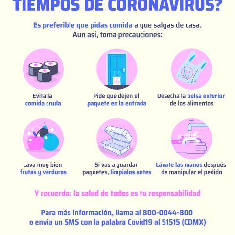 ¿Es seguro pedir comida en tiempos de Coronavirus?