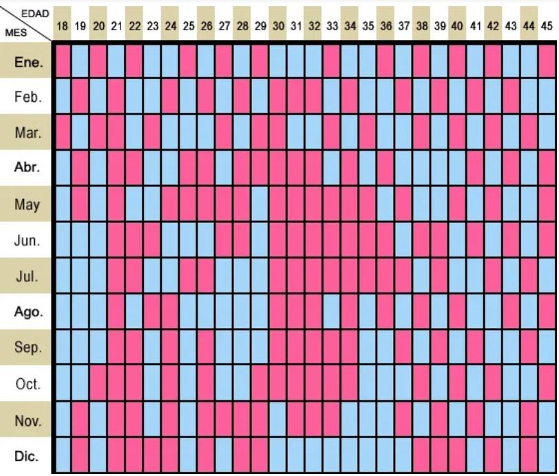 como funciona el calendario chino del embarazo
