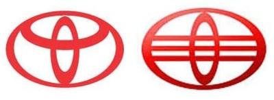 Logos de Toyota y Jincheng