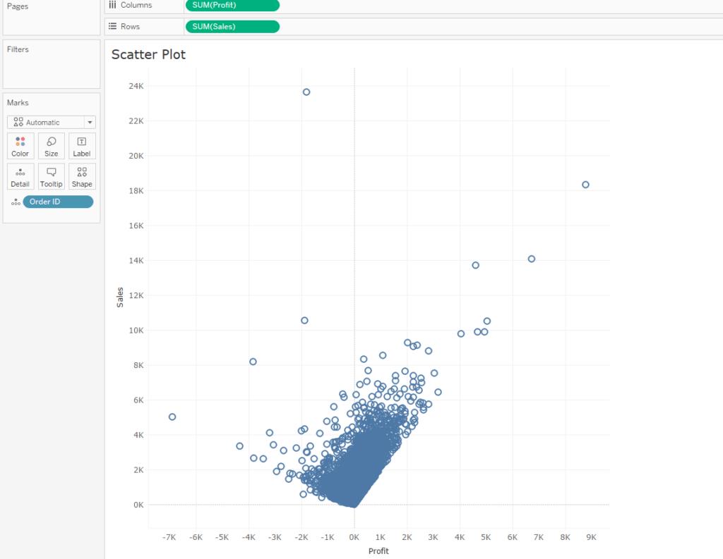 Parameter Actions Part 4 Swap Sheets Data Vizzes