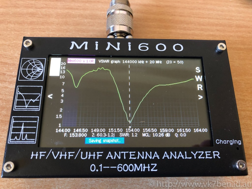 Picture of Mini 600 Analyzer