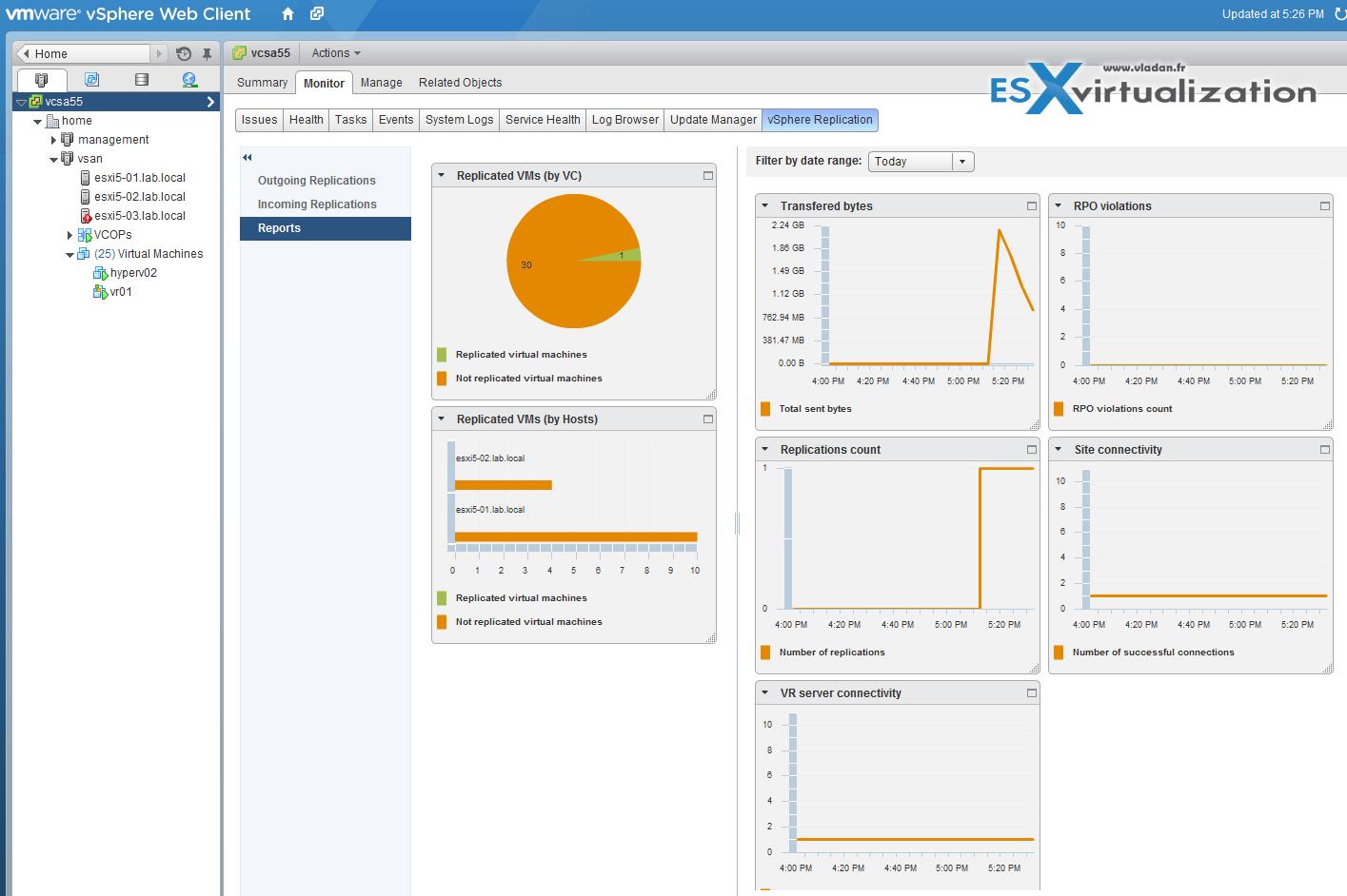 vSphere Replication With Single vCenter - Kerem Göktay