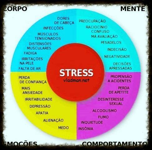 sintomas stress