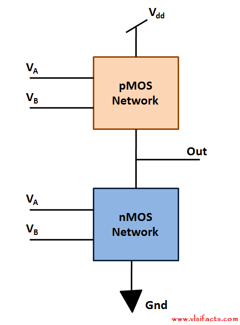 Astounding Cmos Circuit Diagram Wiring Diagram Wiring Digital Resources Ommitdefiancerspsorg