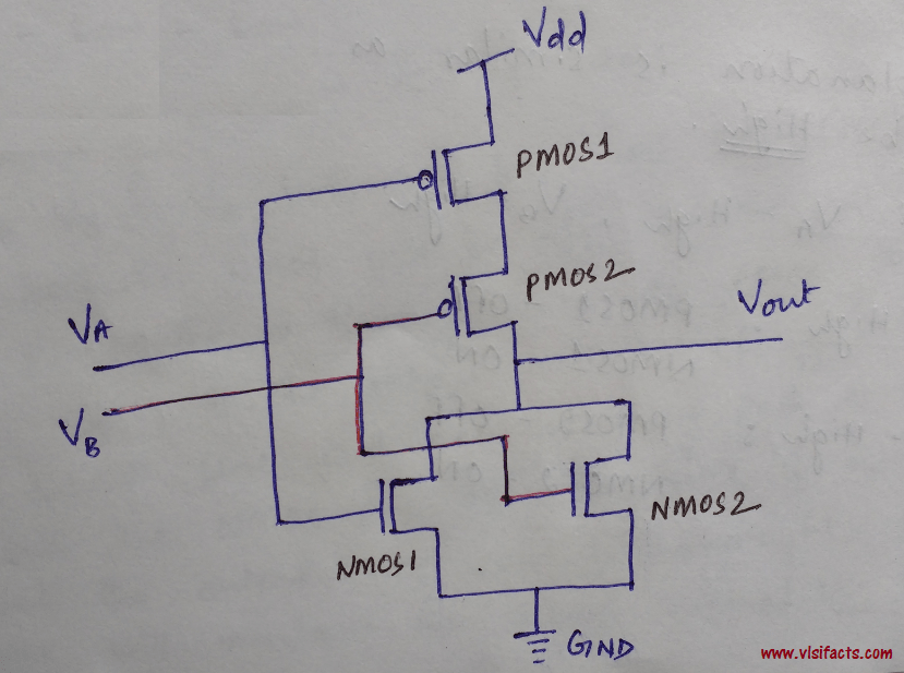 NAND and NOR gate using CMOS Technology VLSIFacts