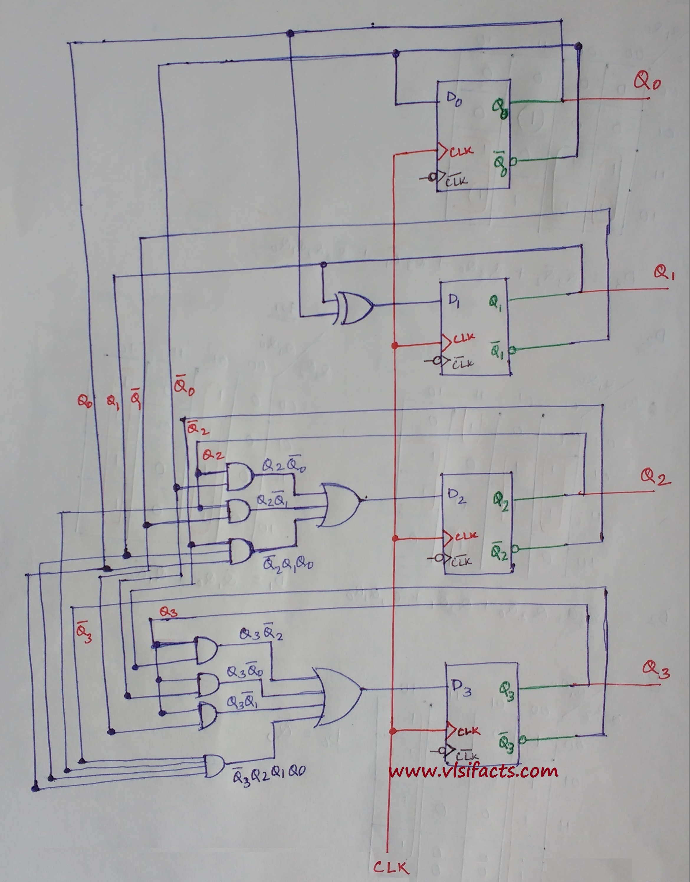 Circuit Design Of A 4 Bit Binary Counter Using D Flip Flops Vlsifacts Logic Diagram And Truth Table Final Vlsif