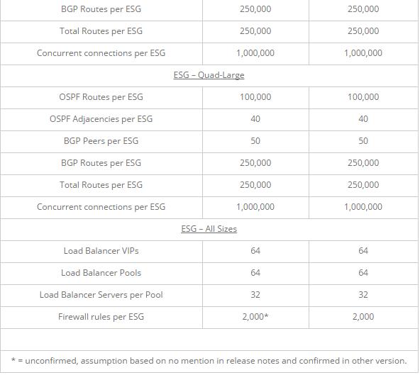 NSX Maximums3