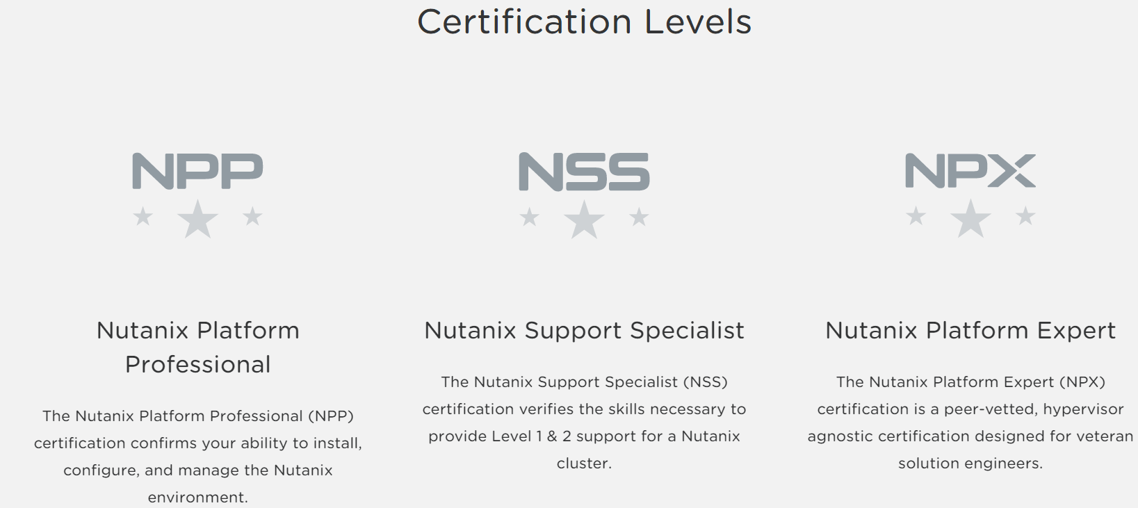 Vmwareguruz how to become certified nutanix platform professional how to prepare the administration course is offered in multiple formats including self paced online plus instructor led virtual or in person altavistaventures Gallery