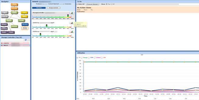 VMTurbo supply chain storage controller