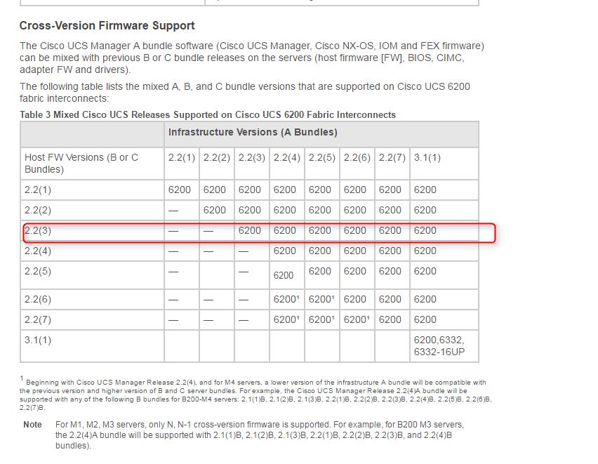 ucs-infra-requirements-precheck