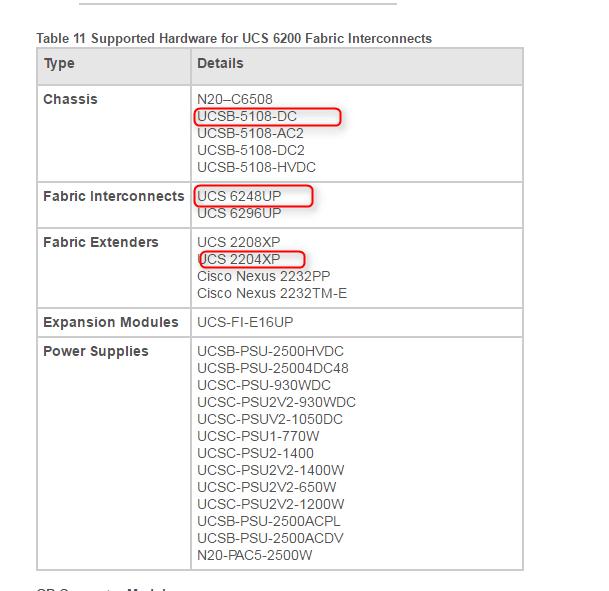 ucs-infra-requirements-precheck1