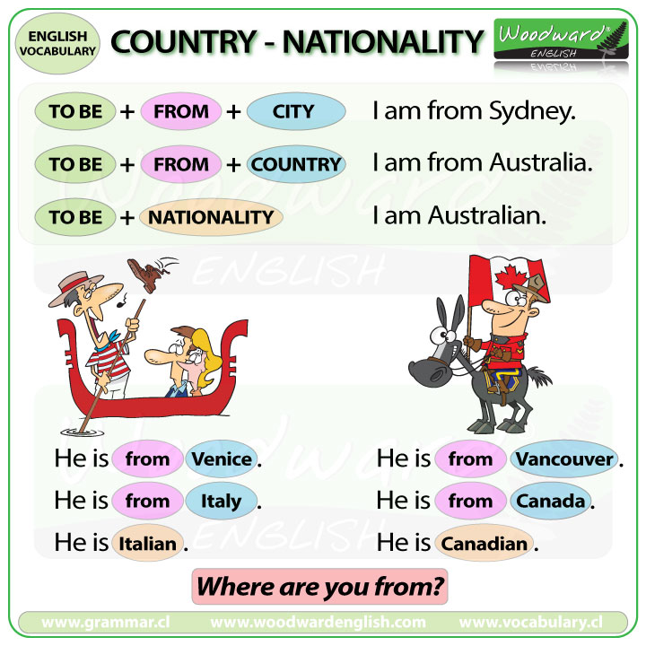 Countries Nationalities And Languages English Vocabulary
