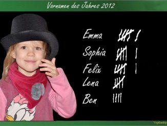 Vornamen 2012 in Greiz