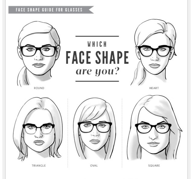 ed03258532e face-shapes.jpg. In order to select the glasses ...