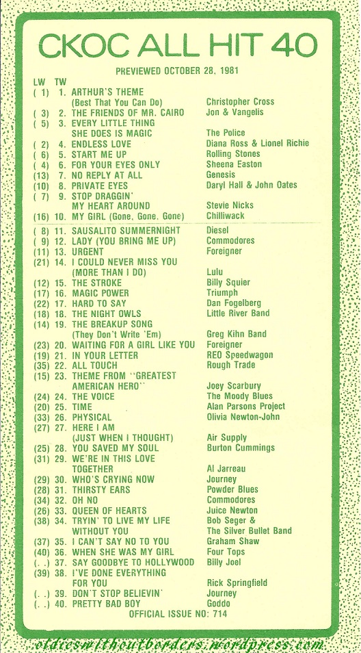 The CKOC All Hit 40 from October 28, 1981. A list of the top 40 songs in green lettering. Arthur's Theme by Christopher Cross is the number one song.