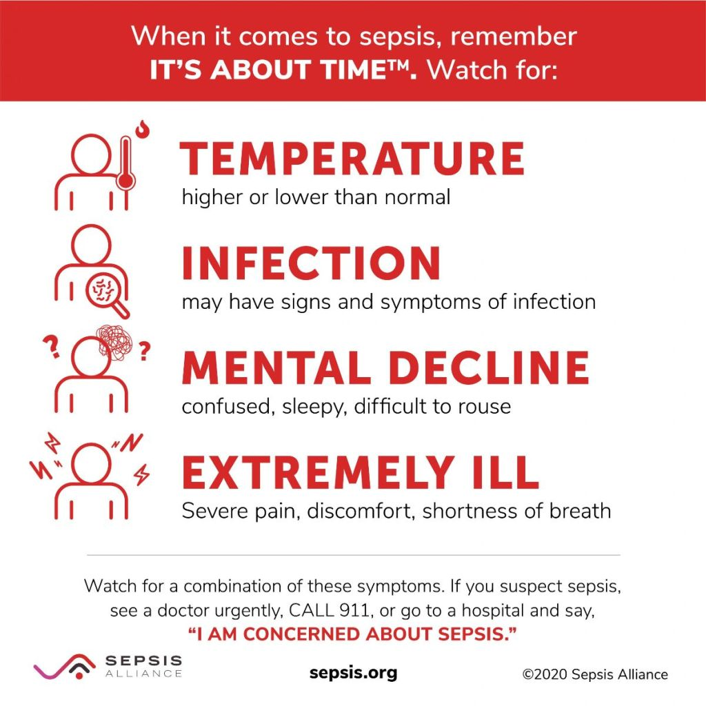 Sepsis infographic outlines four signs: temperature (very high or very low), infection, mental decline, and a feeling of being so ill you might die.
