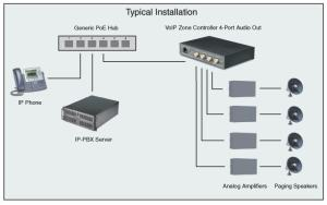 Designing and Implementing an IP Paging System  Legacy