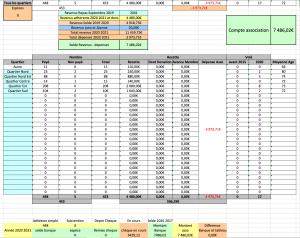 Synthése 2021-09-28 à 16.05.06
