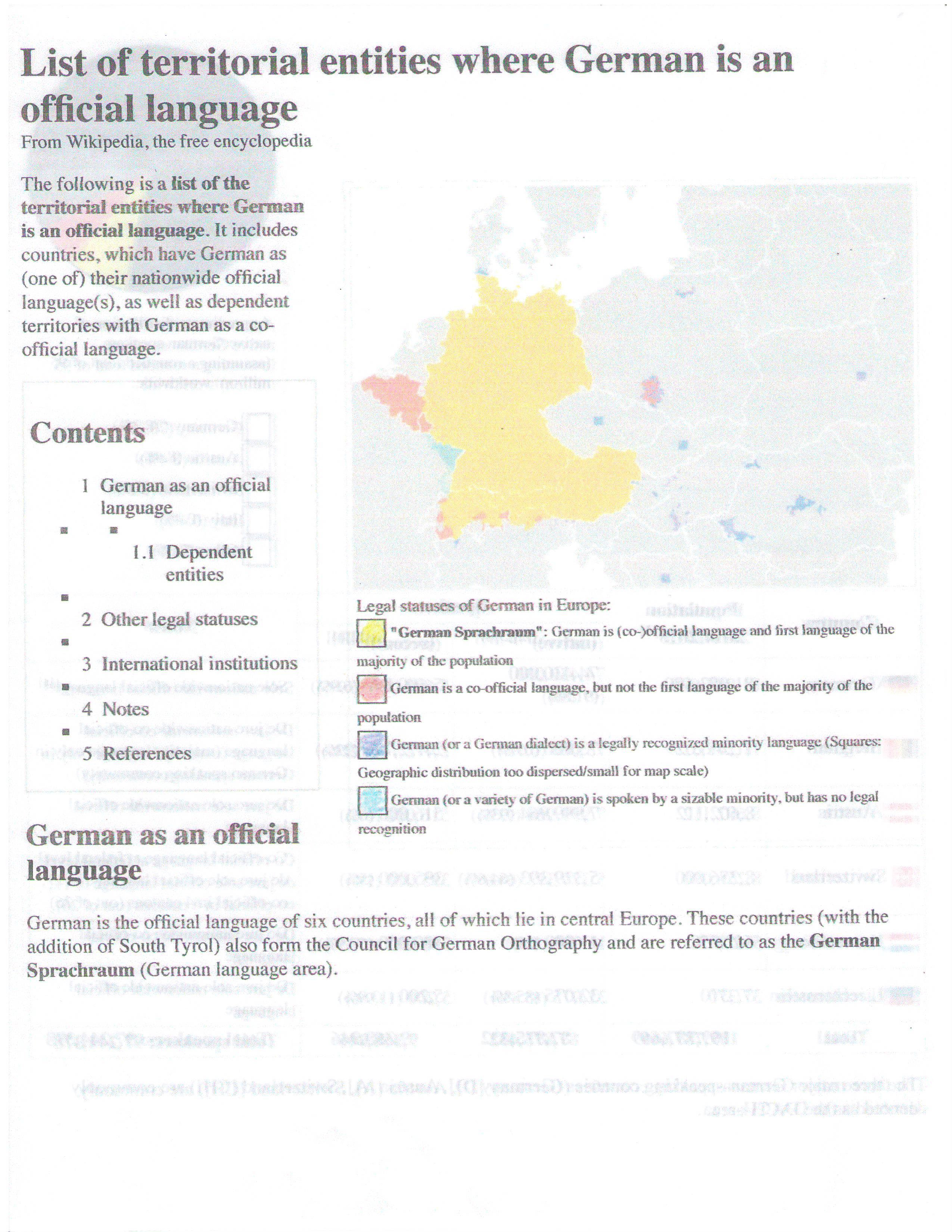 German Grammar Index