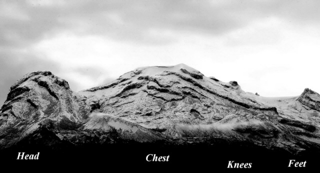 Photograph of Iztaccihuatl which clearly shows the resemblance to a sleeping woman. (Uncredited photograph, labels added by author)