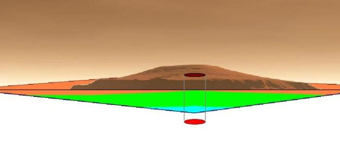 Mars Olympus Mons Evolution