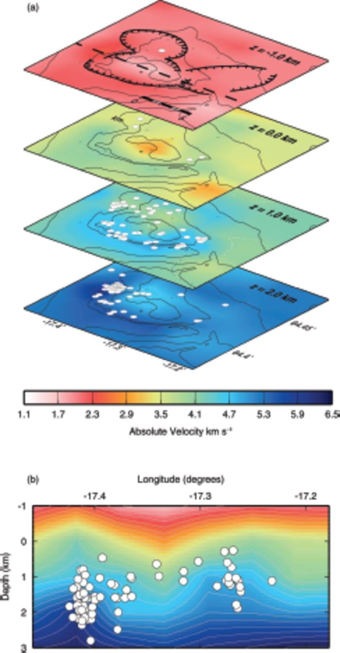 "From ""Structure of the Grímsvötn central volcano under the Vatnajökull icecap, Iceland"" by: Alfaro et al."