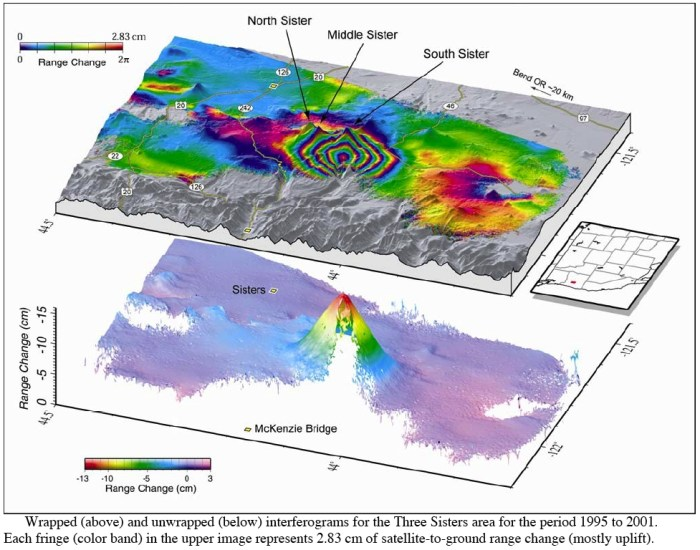 Insar image showing the inflating area 5 km west of South Sister 1995-2001. (uidaho.edu)