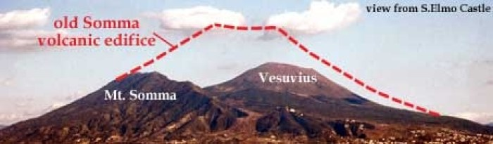 Possible profile of Vesuvius prior to the 79 AD eruption (http://www.ov.ingv.it/inglese/vesuvio/storia/storia.htm)