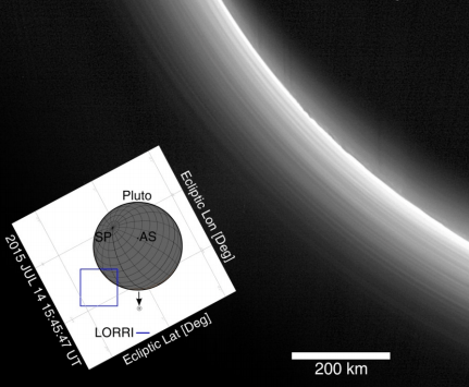 >Haze layers in Pluto's atmosphere. The outermost layer that can be seen is 200 km high. Source: Gladstone et al., 2016: The Atmosphere of Pluto as Observed by New Horizons