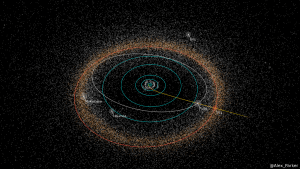 The Kuiper belt. Source: http://www.planetary.org/multimedia/space-images/small-bodies/orbits-of-pluto-and-pt1.html