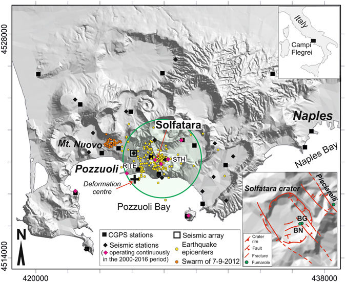 the science of volcano forecasting map of campi flegrei showing seismic activity and centre of uplift from chiodini et al linked below