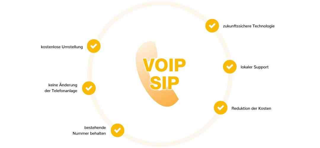 VOLhighspeed Business VoIP SIP