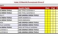 Calendario U13 Maschile Promozionale Girone E - 2012-2013