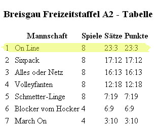 Tabelle-Januar-2014