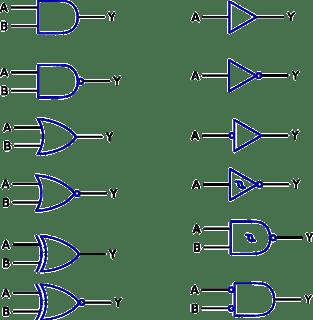 What is Digital Electronics- Logic Circuit