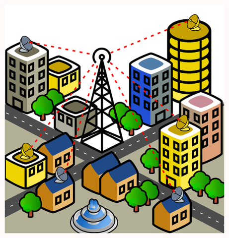 How do Antennas and Transmitters work?