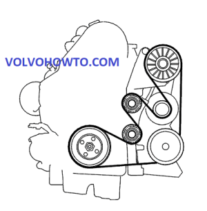 Volvo S60, S80, V70, XC70, XC90 – 2001 to 2006 – D5, 24D