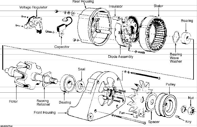 Volvo 850 Alternator Amp Regulator Service Manual