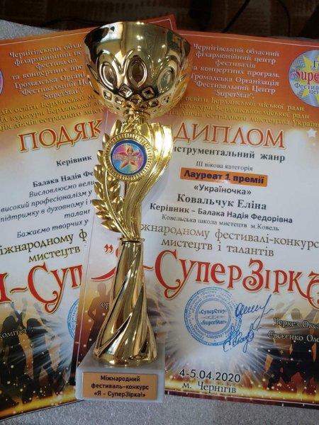 Волинська бандуристка перемогла у кількох міжнародних онлайн-конкурсах. ФОТО