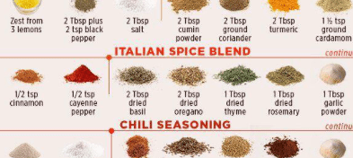 spice blends excerpt