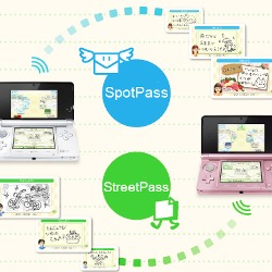Nintendo Letter Box messaging app for 3DS arrives this week