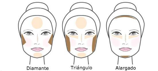 formas del rostro 2 contour vorana blog