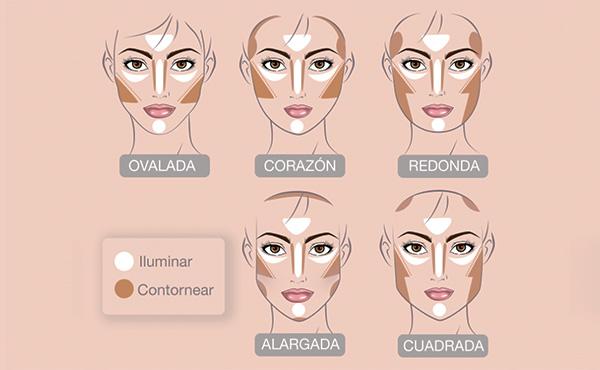 tipos de cara para contour