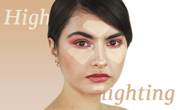 highlighting y contour